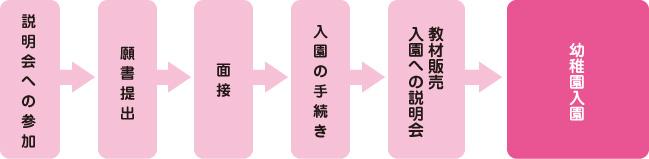 下層ページ(action)_06