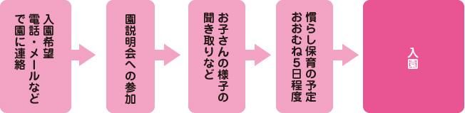 下層ページ(action)_09
